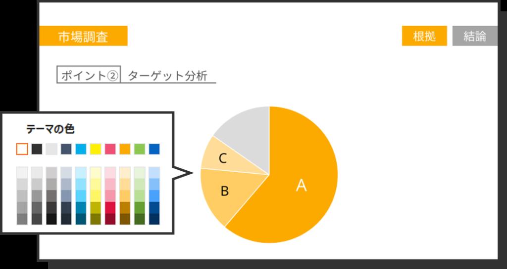 テーマの色を用いたグラフ