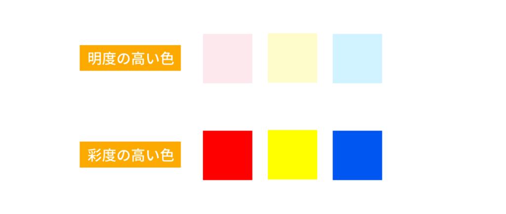 色の明度と彩度