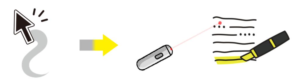 マウスをレーザーポインターや蛍光ペン代わりにする