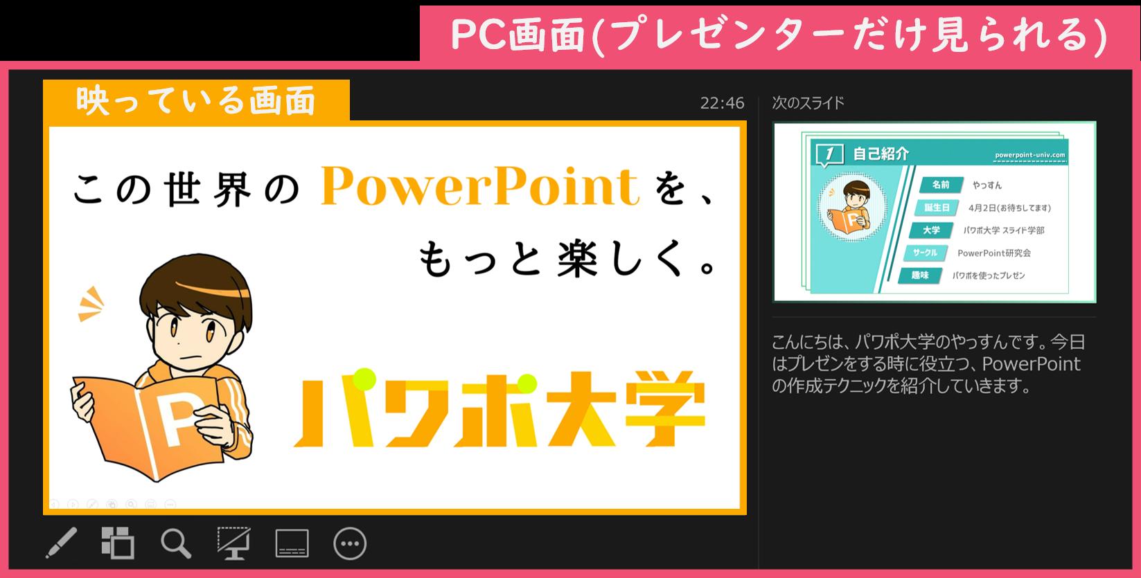 パワーポイントの発表者ツールの説明画像