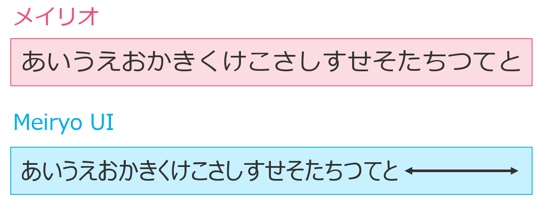 メイリオとMeiryo UIの違い