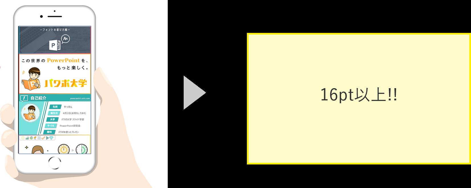配布資料にした際のフォントサイズ