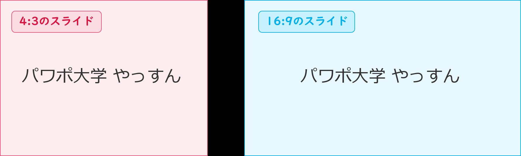 4:3と16:9のパワーポイントの文字の見え方の違い
