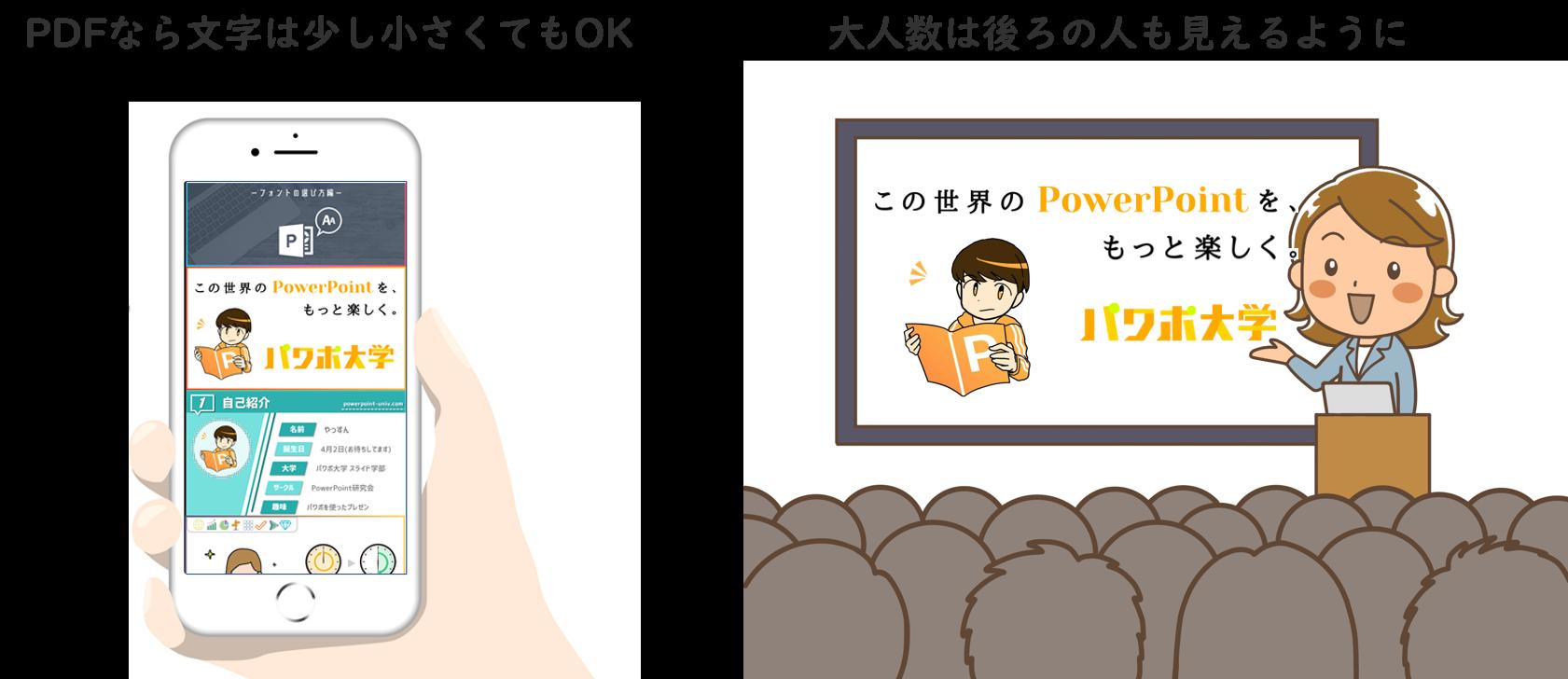 パワーポイントはシーンに応じて適切な文字サイズが変わる
