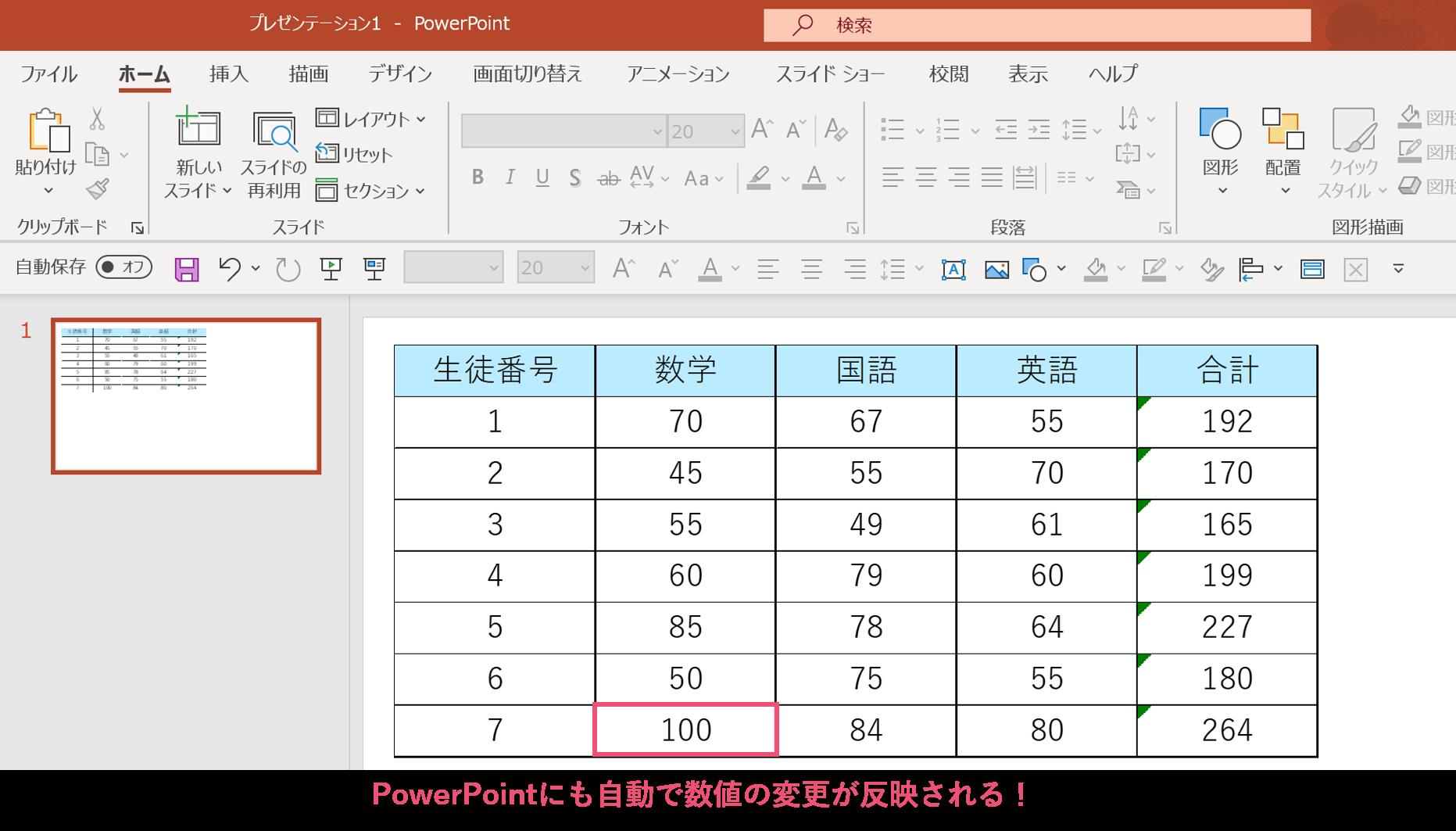 エクセルの編集に合わせてパワーポイントの表も変わる