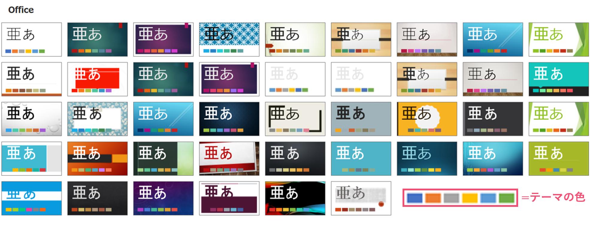 既存のテンプレートにはテーマの色が設定されている
