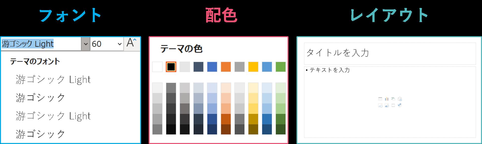 パワーポイントのフォント、配色、レイアウトの初期設定