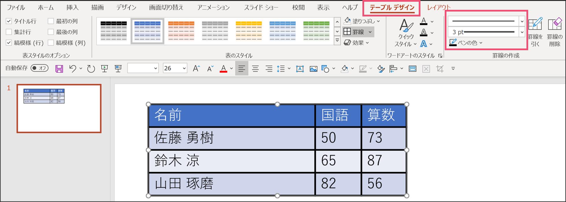 パワーポイントで表の罫線の種類を設定する
