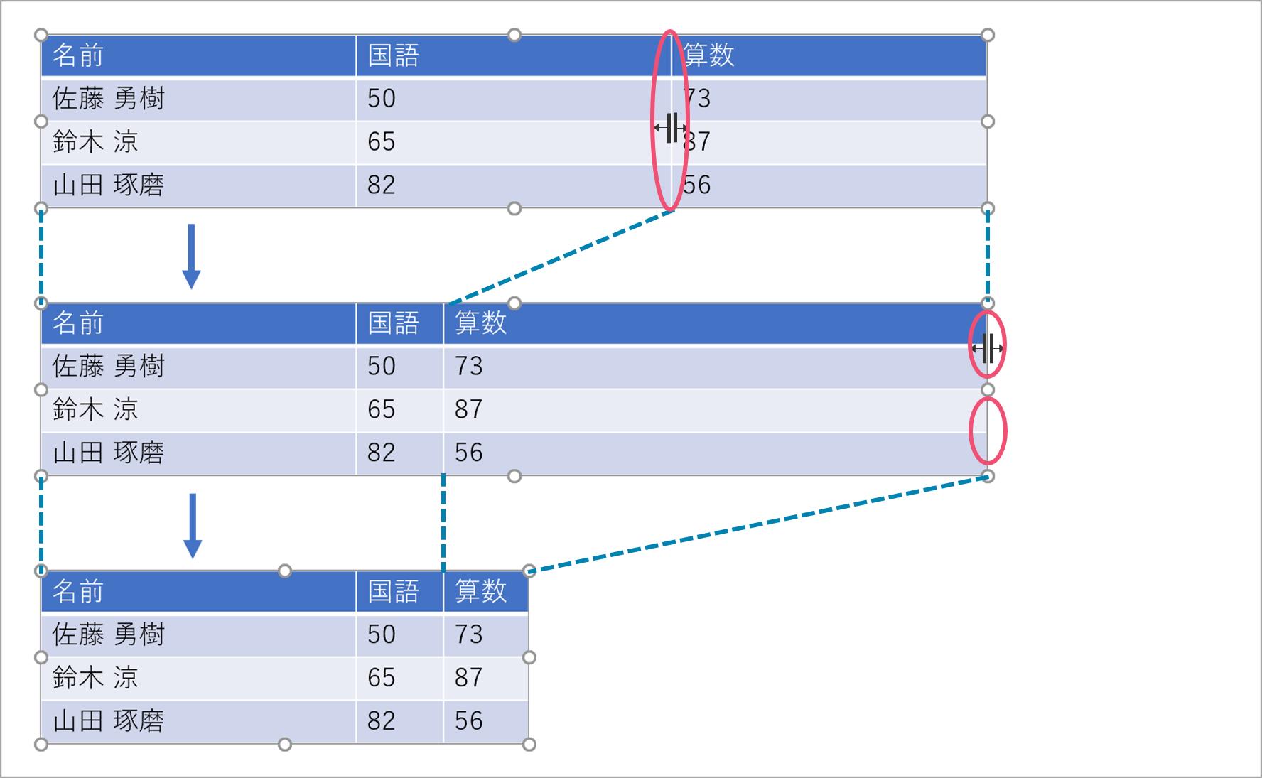 パワーポイントで表の一部の幅を調整する