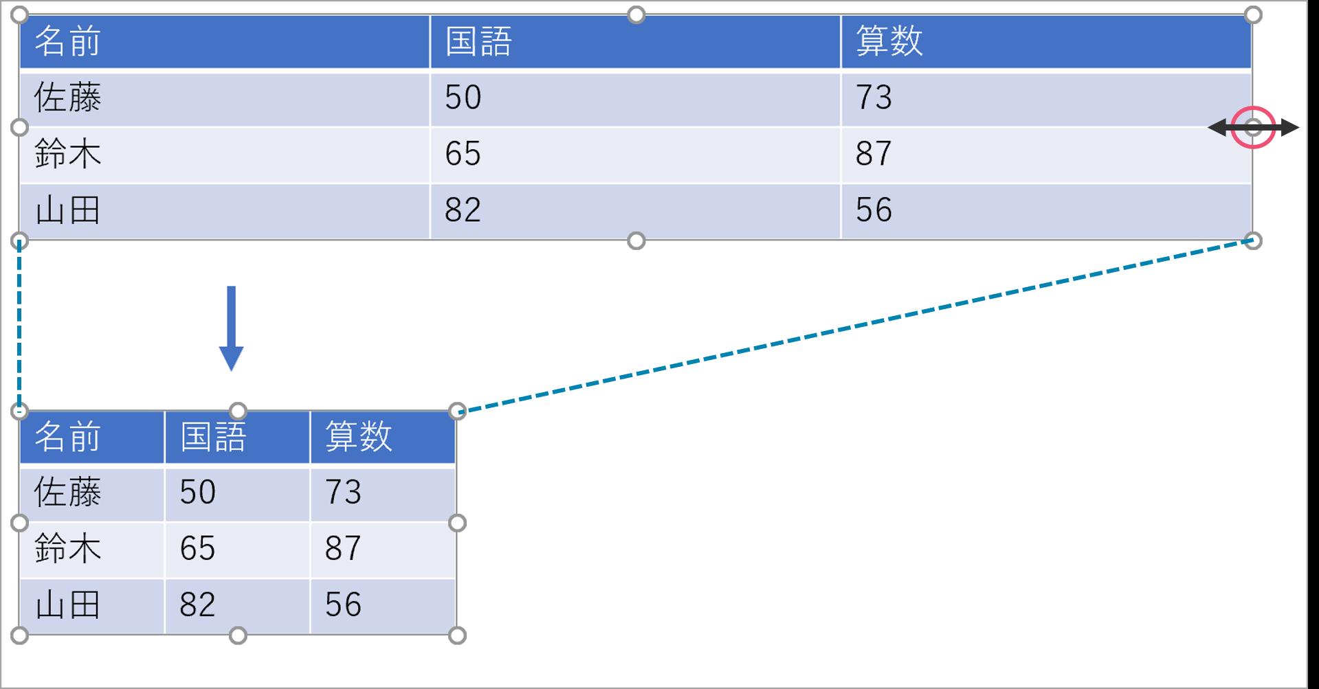 パワーポイントで表全体の幅を調整する