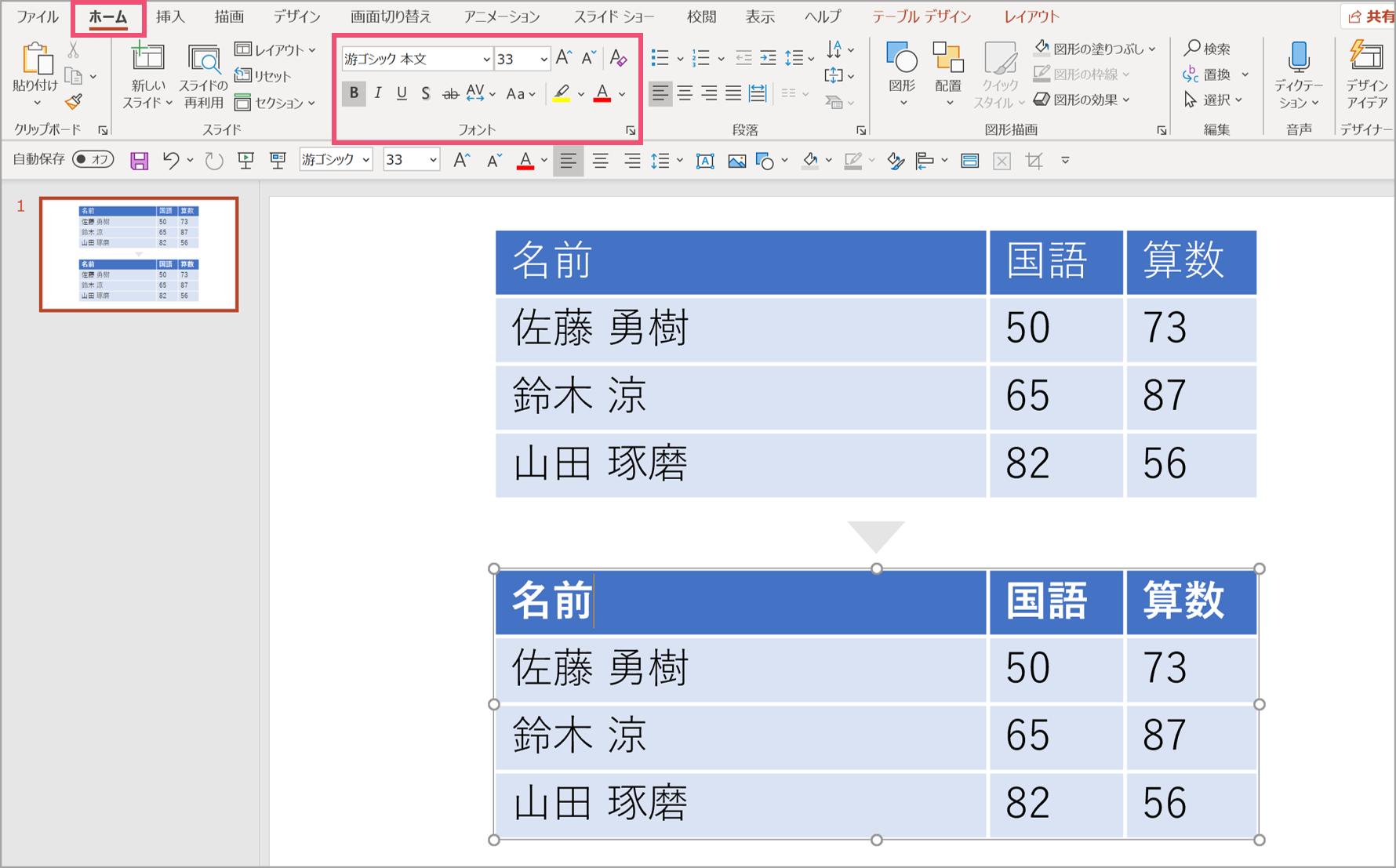 パワーポイントで表のフォントを変更する