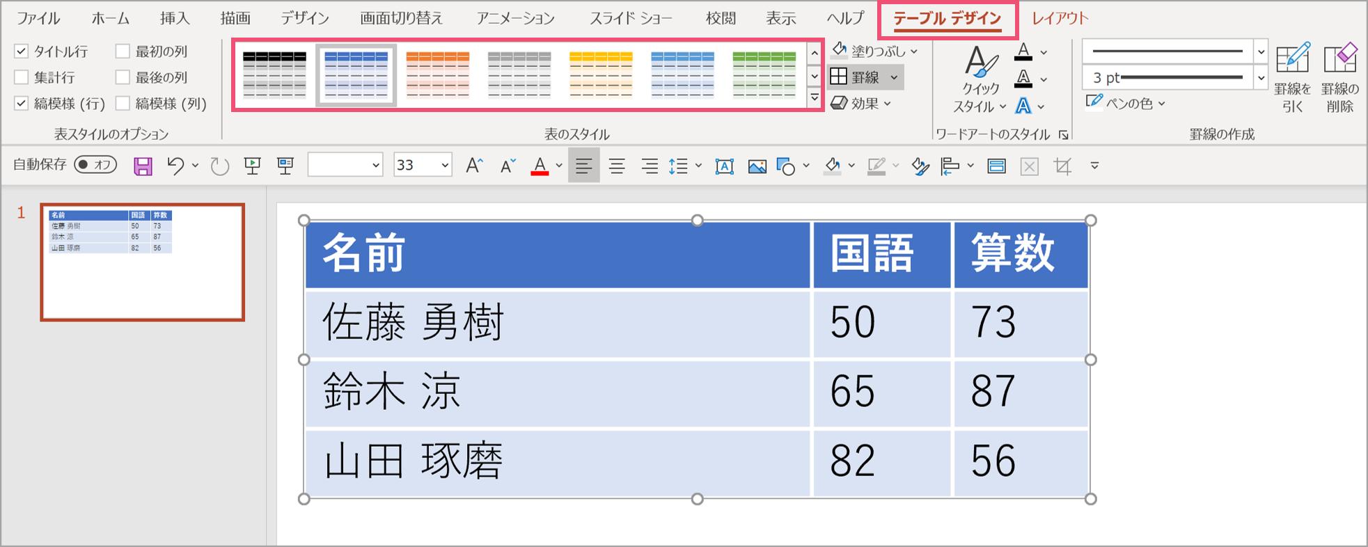 パワーポイントで表のデザインを変更する
