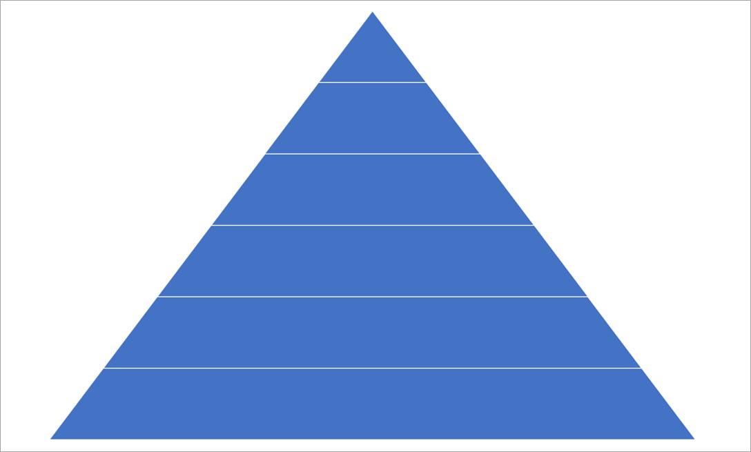 パワーポイントでデフォルトのピラミッド