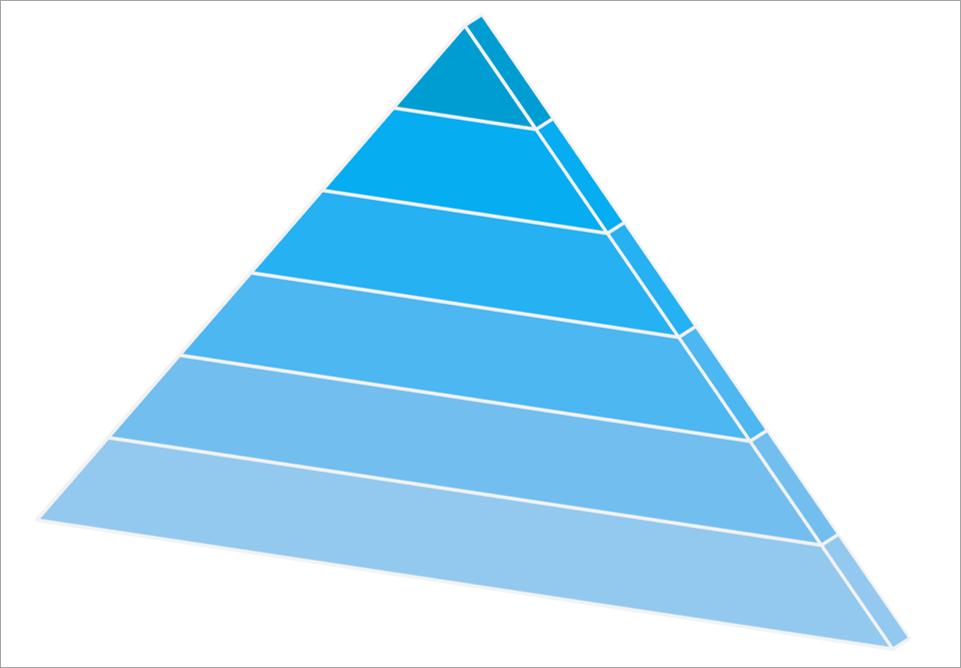 デフォルトを少しアレンジしたピラミッド