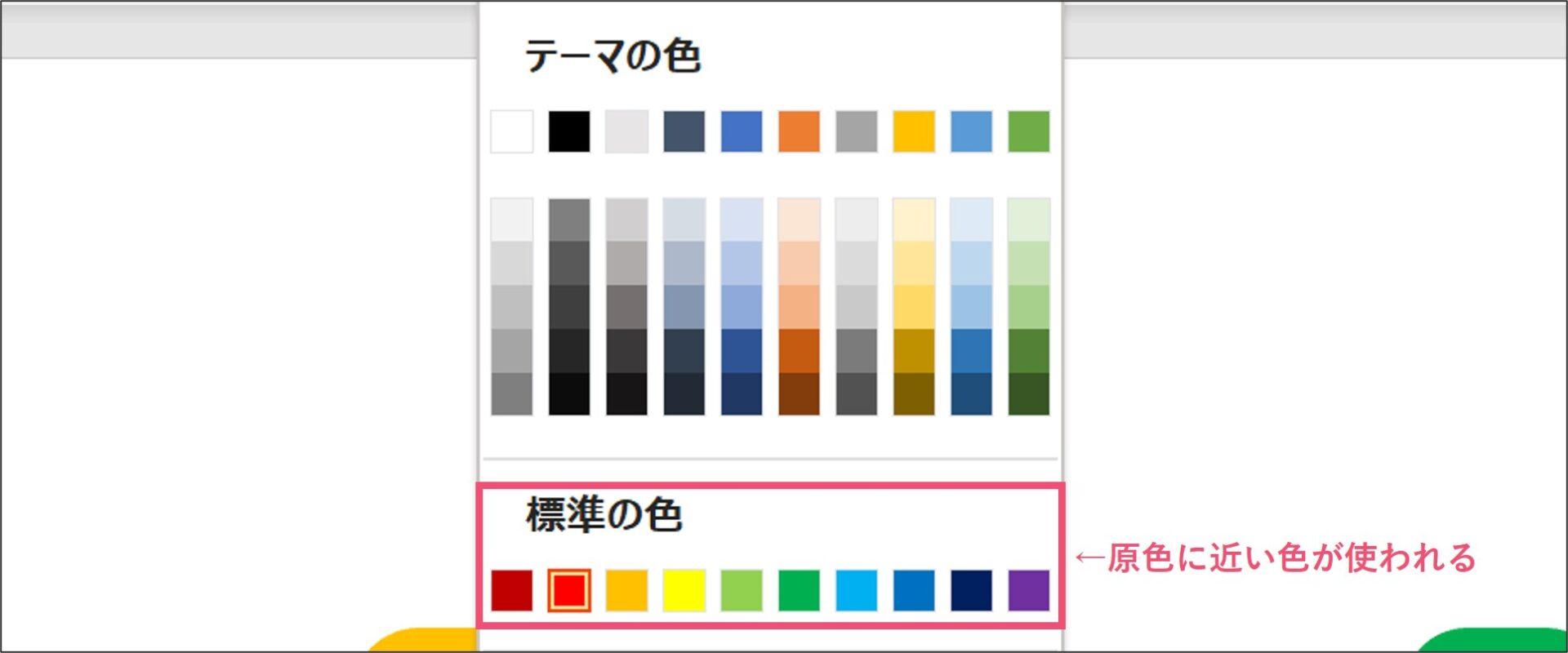 パワーポイントの標準の色は、原色が使われている